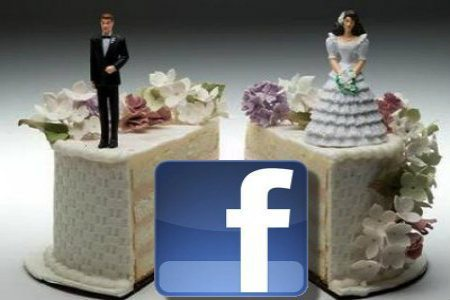 facebookº
