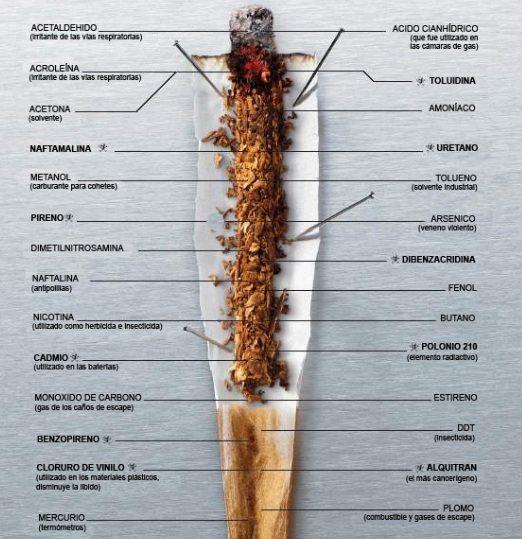 La expectoración después de como ha dejado a fumar